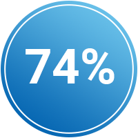 74%-Circle-SupplierGuide-Blue